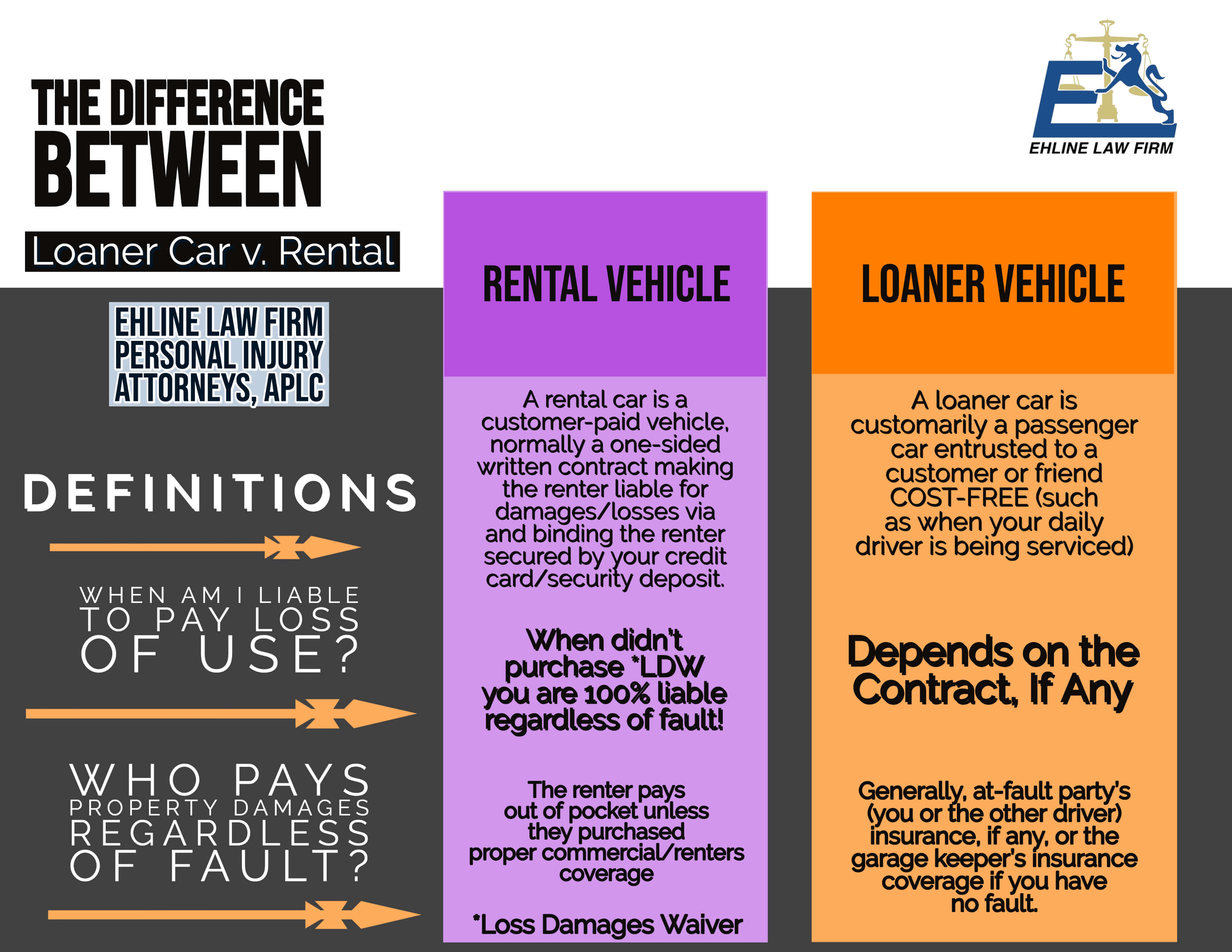 Differences Between Loaner Cars and Commercial Rental Cars