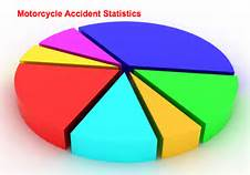 Thumbnail image for Statistics on Motorcycle Traffic Collisions