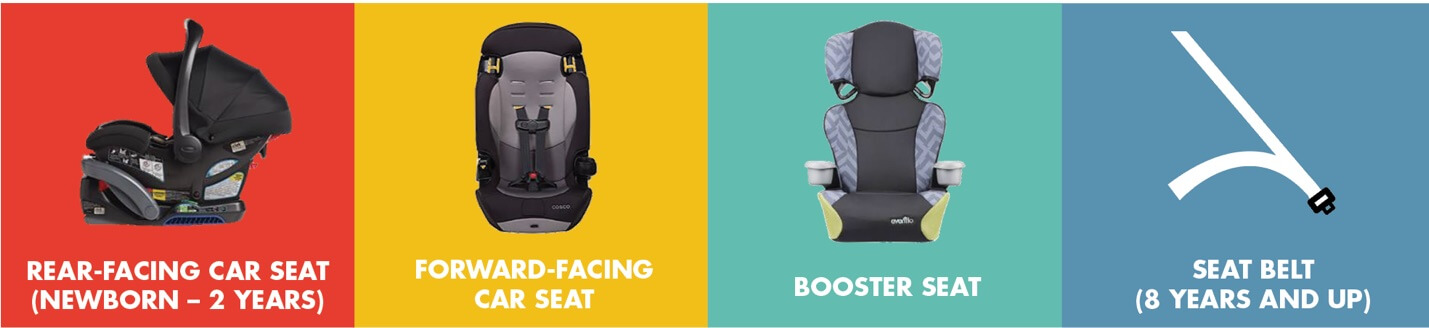 Child seats and safety while operating a motor vehicle in Los Angeles
